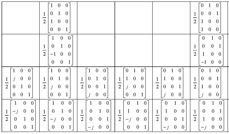Figure 112010009825391-pat01252