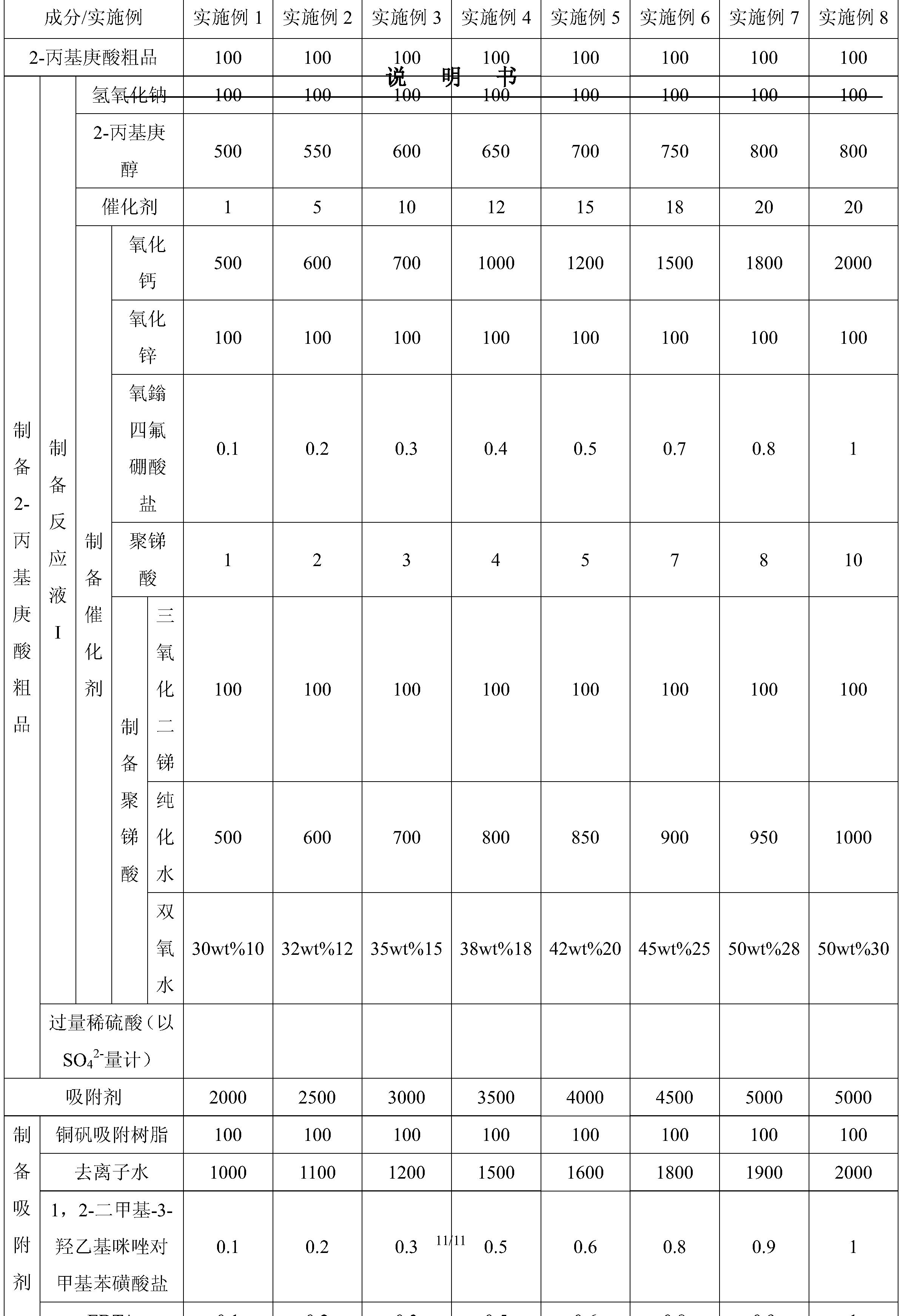Figure PCTCN2017085832-appb-000003