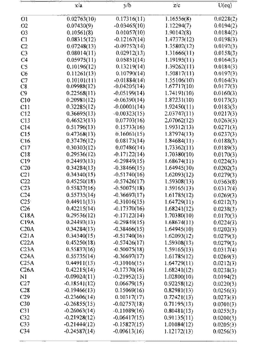 Figure CN103764608BD00261