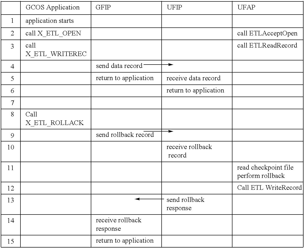 Figure US06615217-20030902-C00012