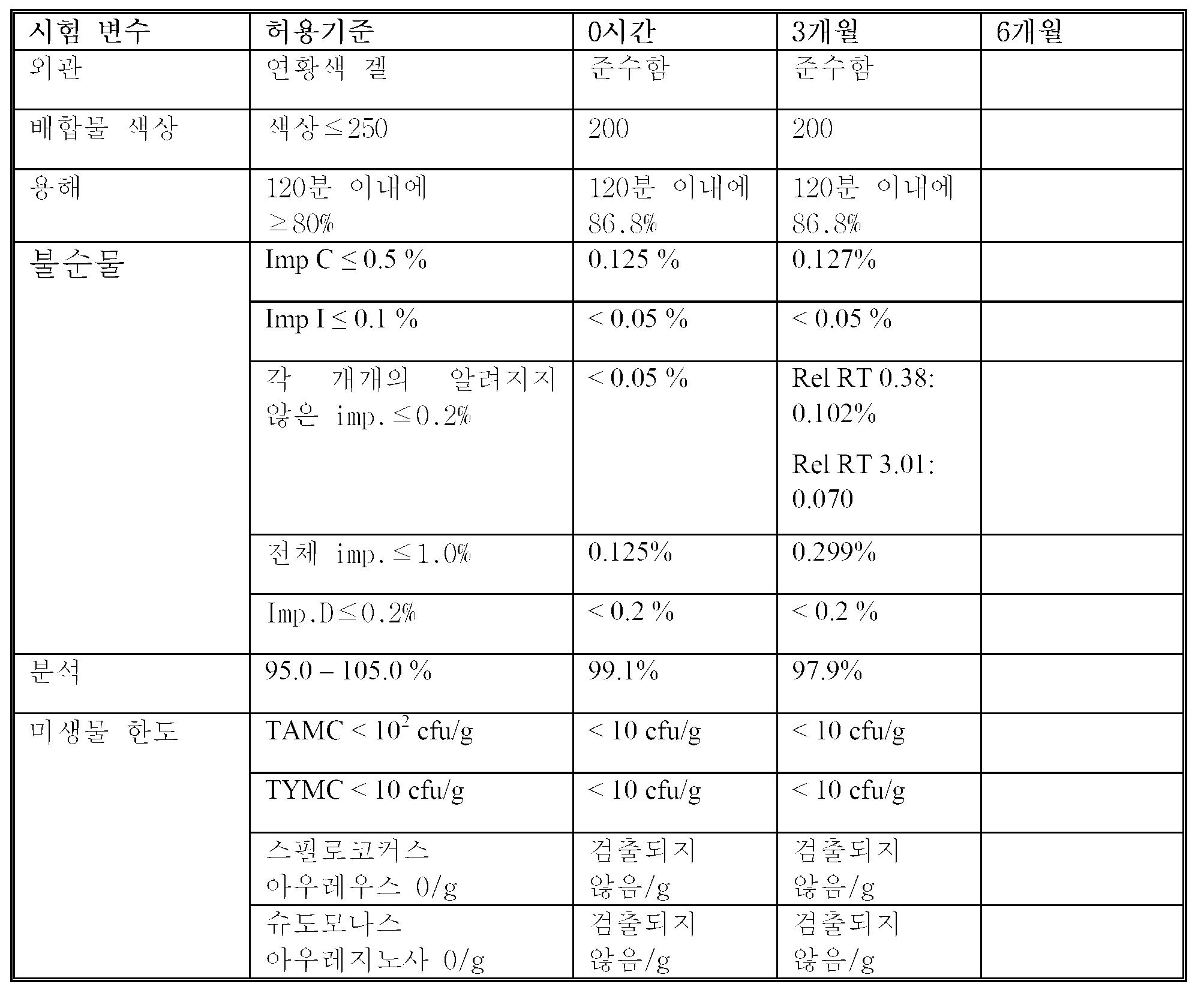 Figure pat00059