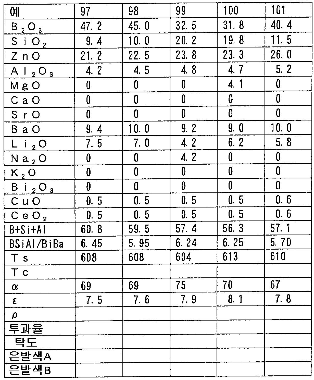 Figure 112005030956361-pct00013