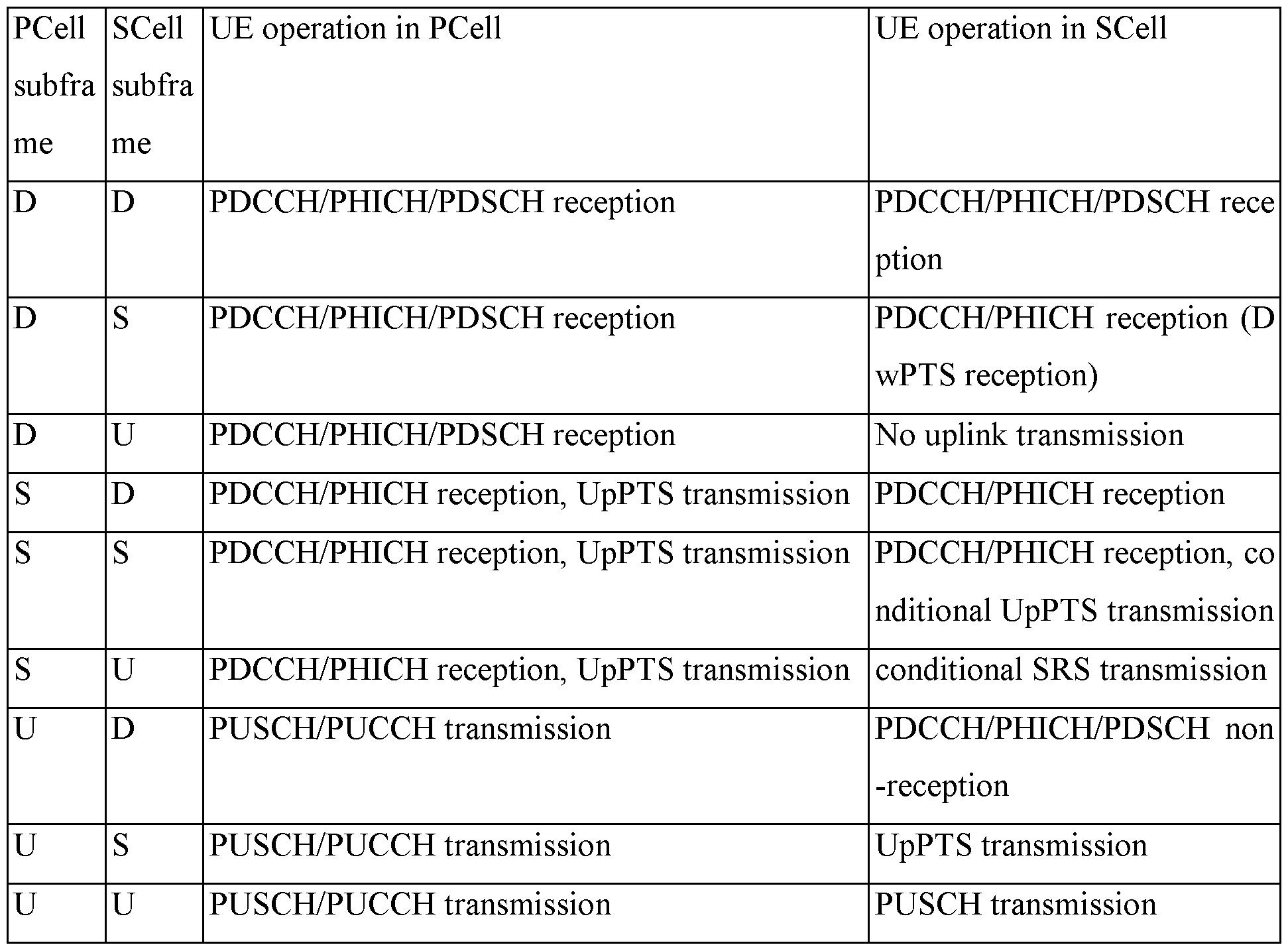 Figure PCTKR2013010926-appb-I000004