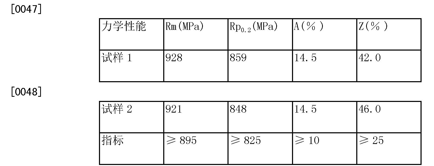 Figure CN104959501AD00061