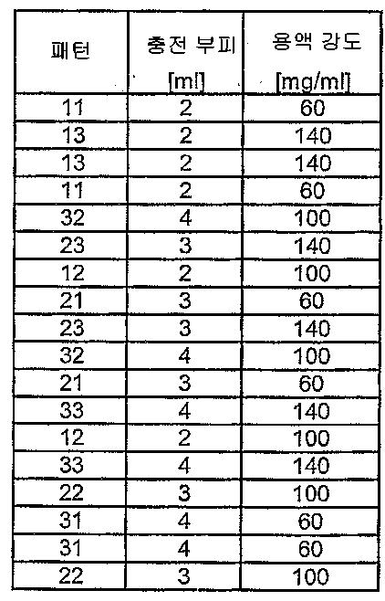 Figure 112008023610307-pct00030