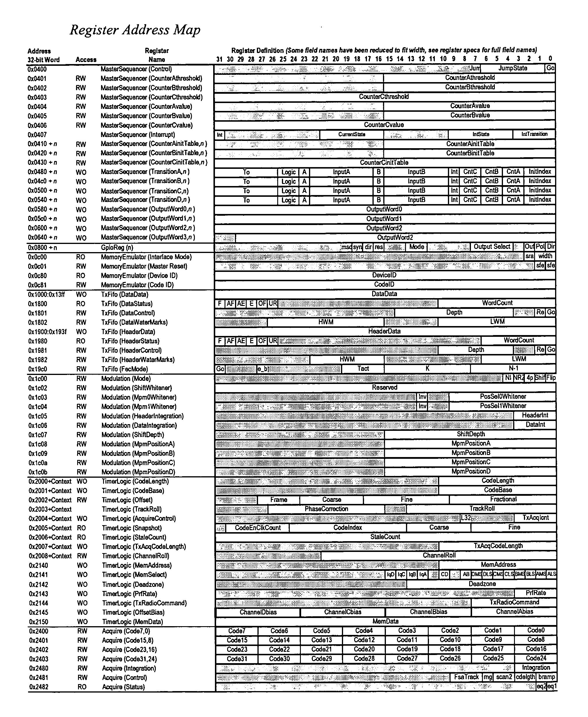Figure US20040161064A1-20040819-P00001