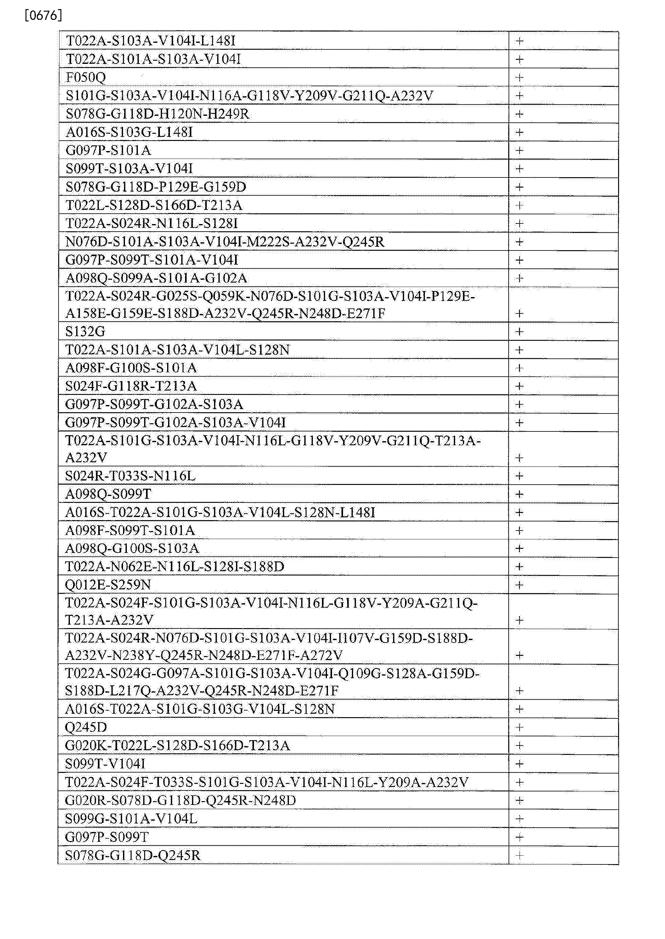 Figure CN103764823BD02781