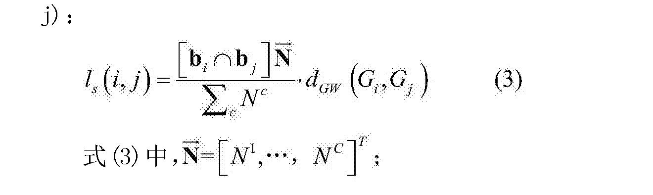 Figure CN104408158BC00032