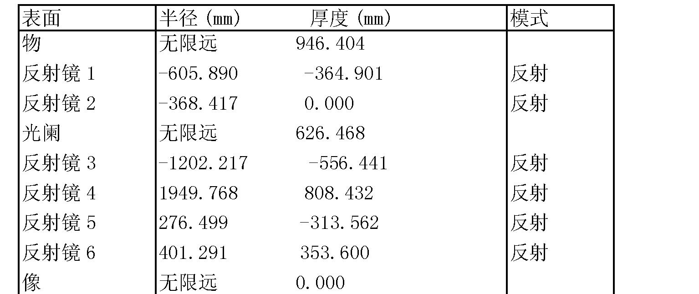 Figure CN101416117BD00261