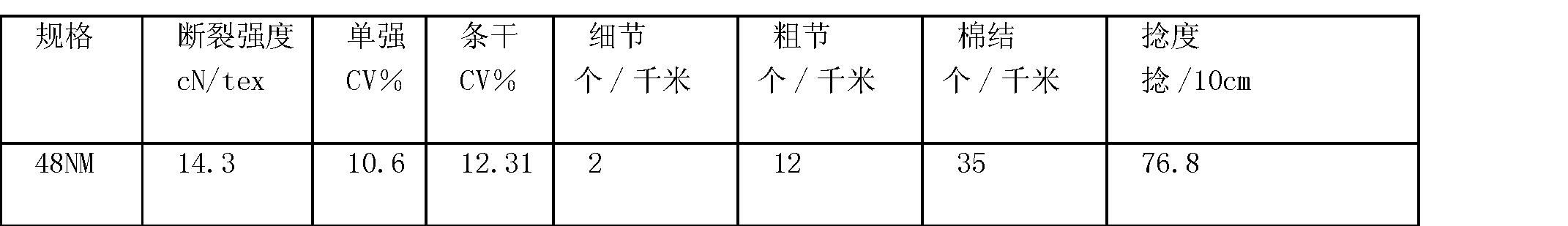 Figure CN101736467BD00062