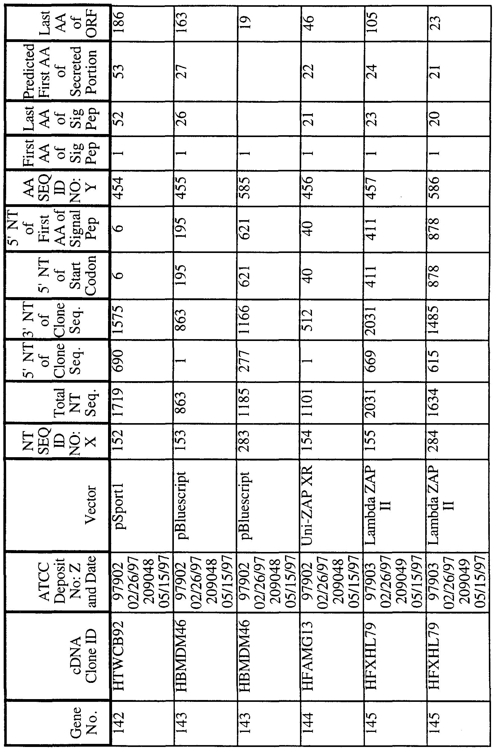 Figure imgf000155_0003