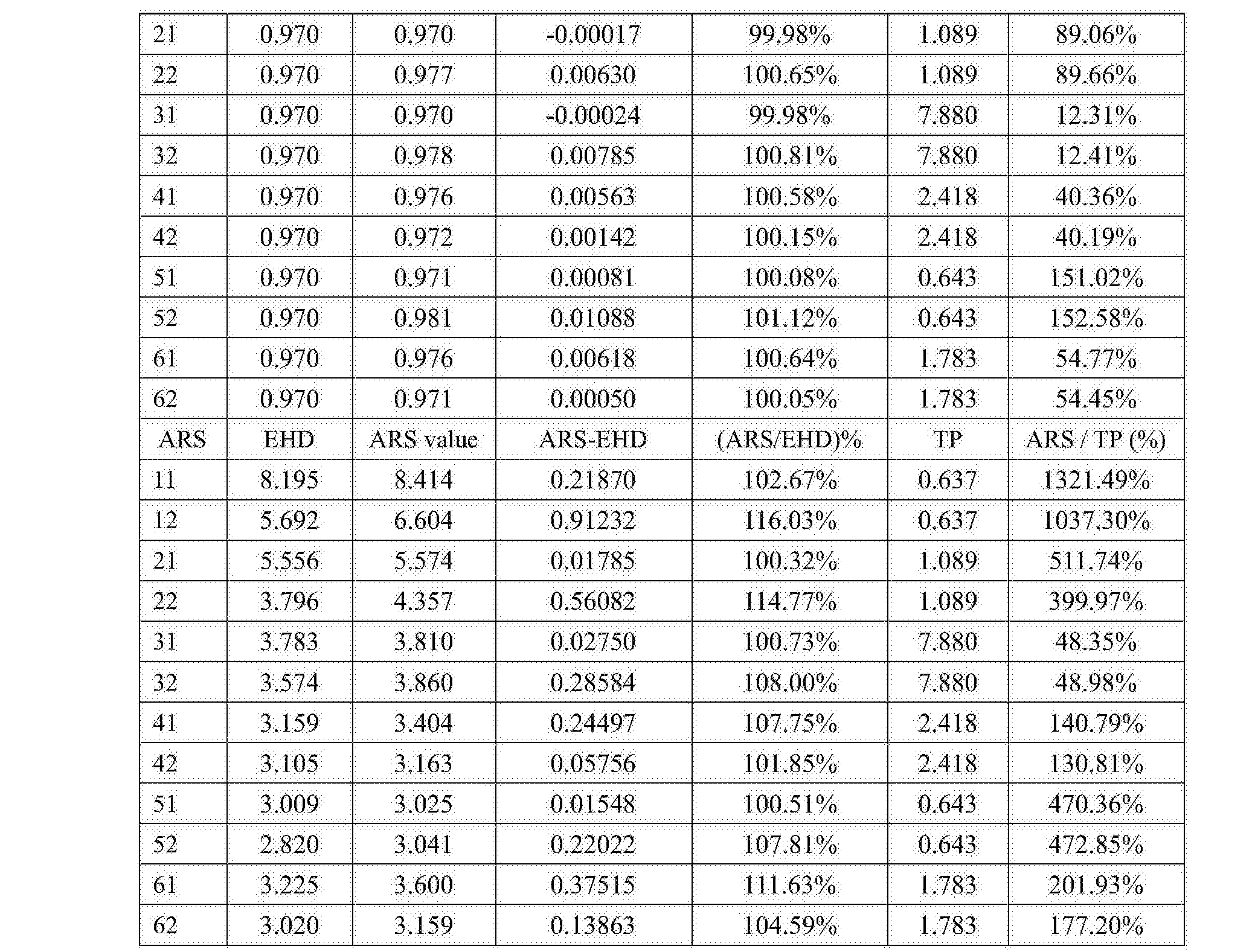 Figure CN108279482AD00311