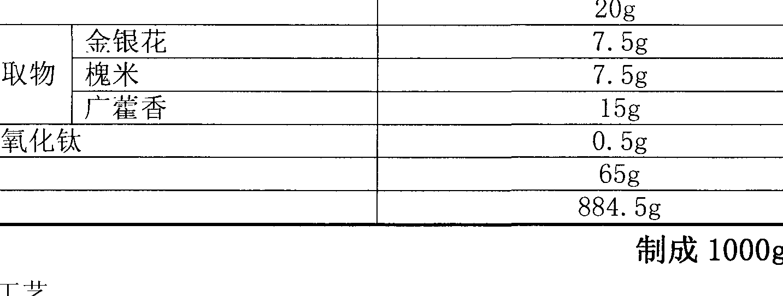 Figure CN102150704BD00071