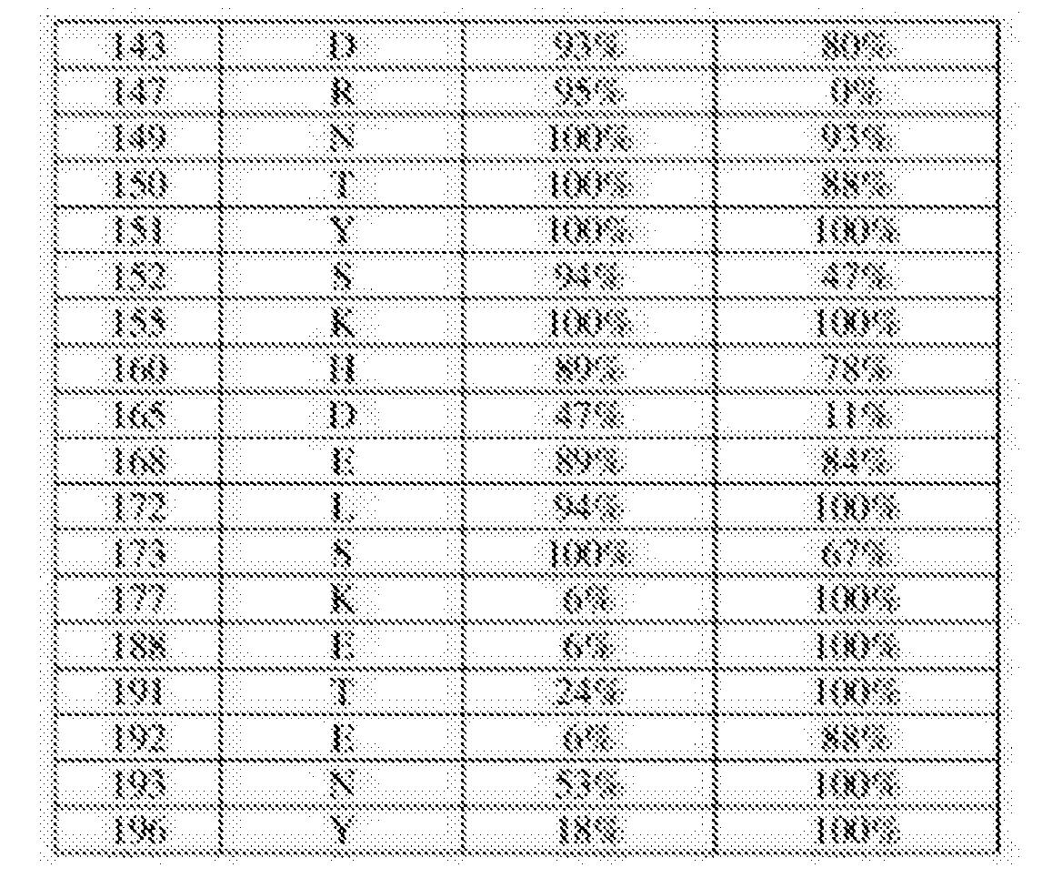 Figure CN105483099AD02331
