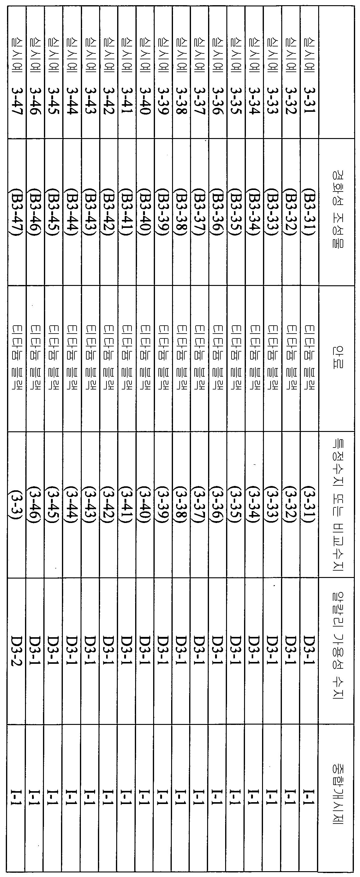 Figure 112012046241217-pct00088