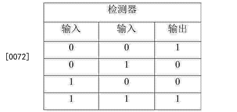 Figure CN108053789AD00121