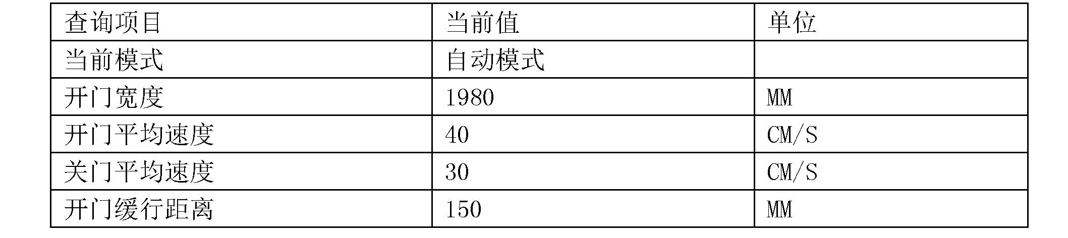 Figure CN106337622BD00181