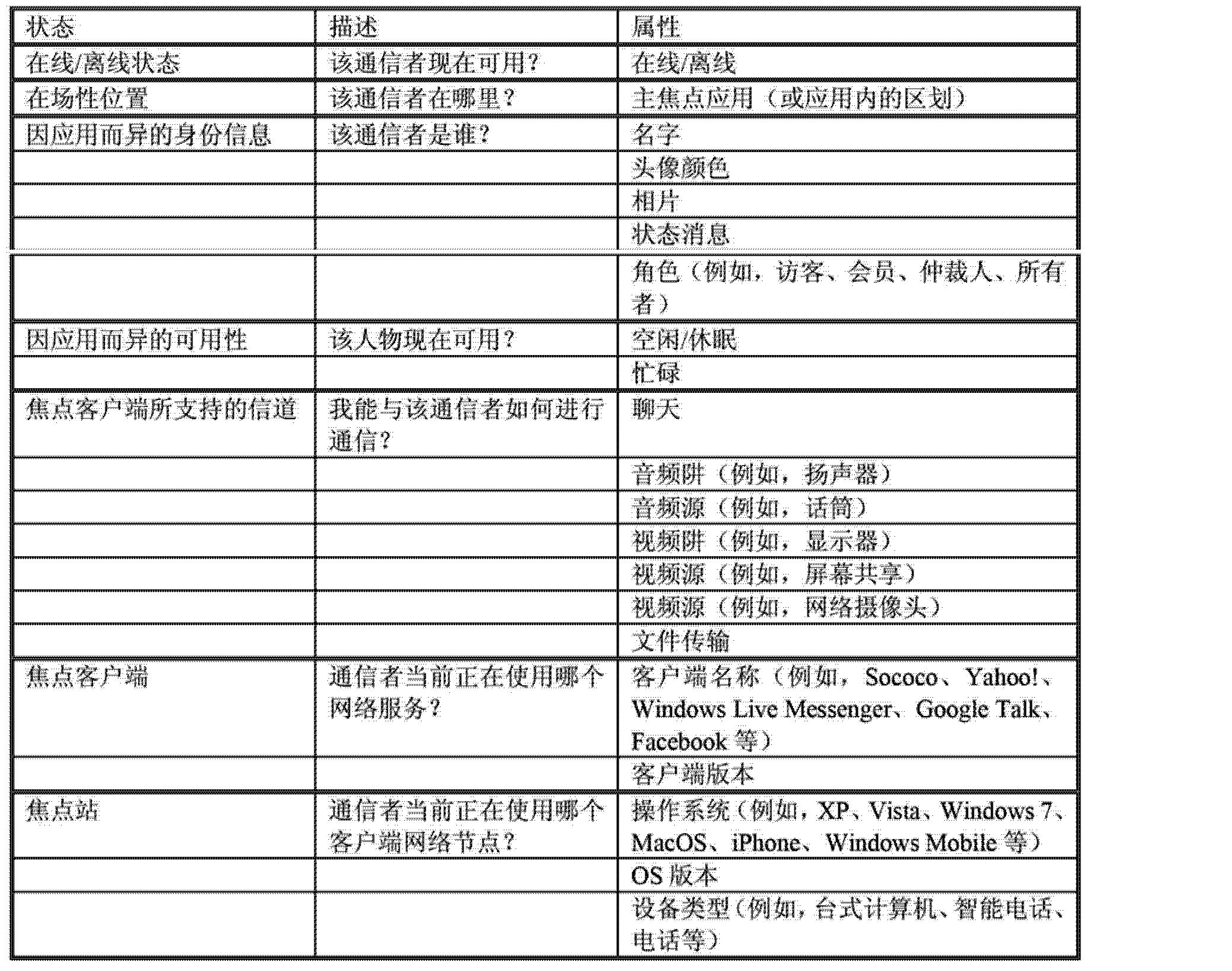 Figure CN103154982AD00241