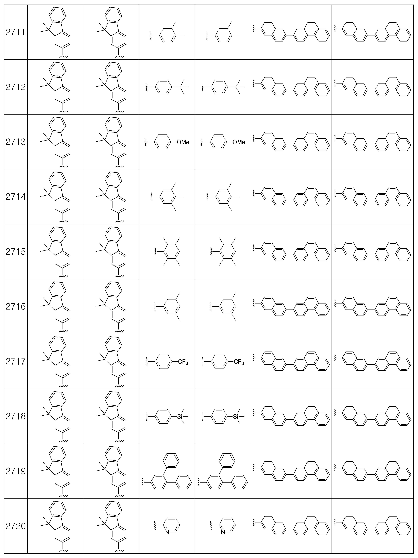 Figure 112007087103673-pat00315