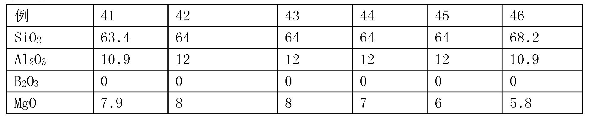 Figure CN107698141AD00183