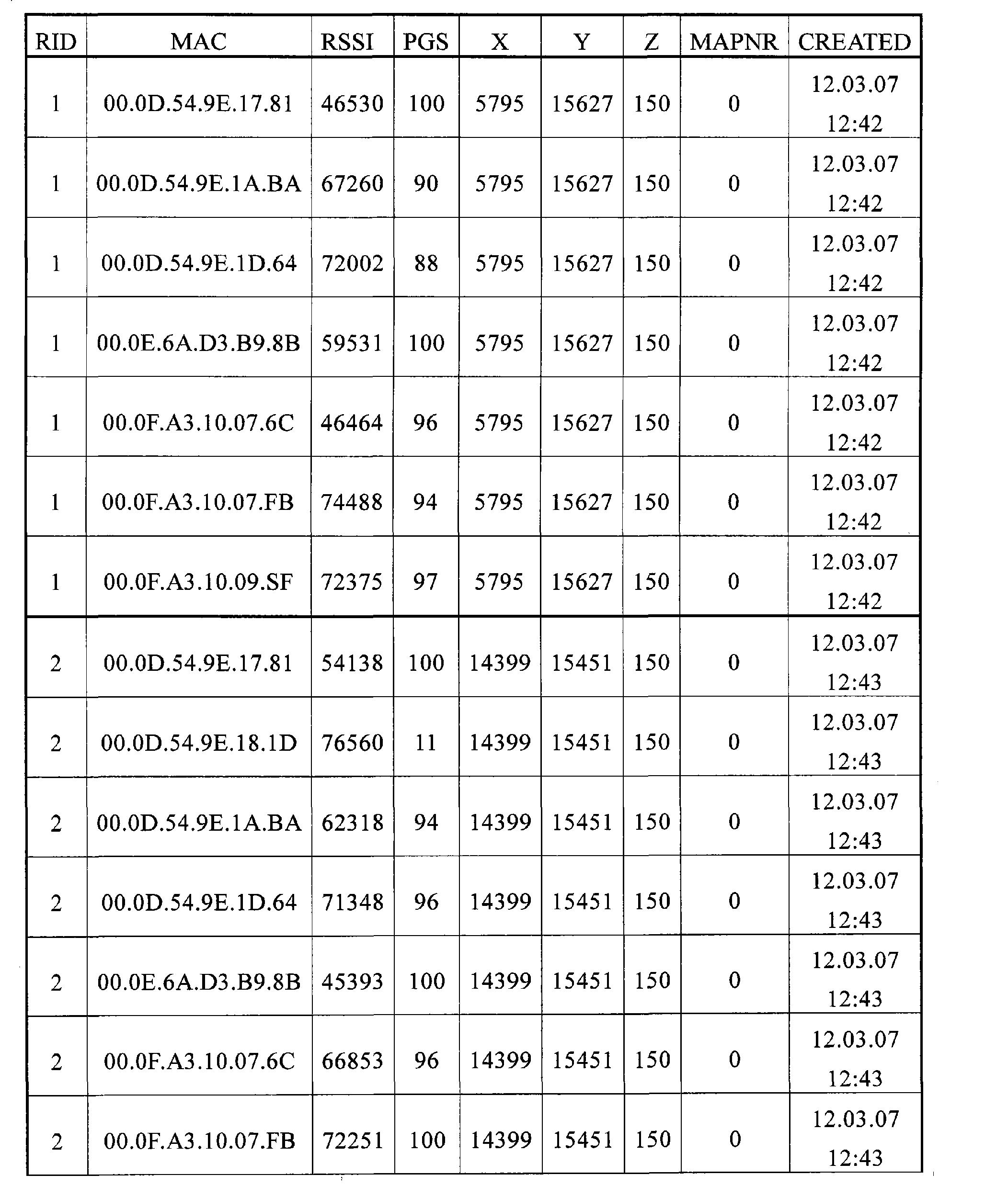 Figure CN102077113AD00131