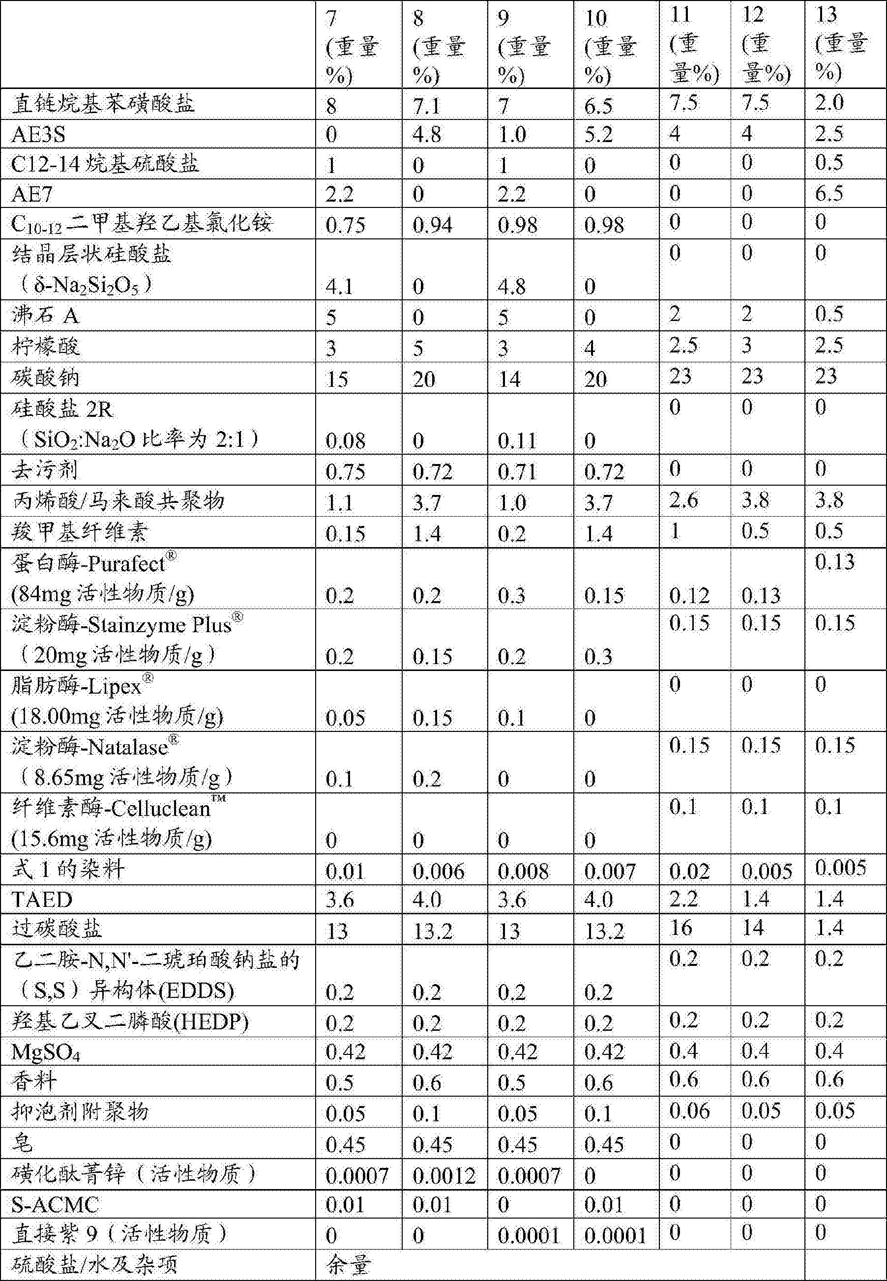 Figure CN104350106BD00491