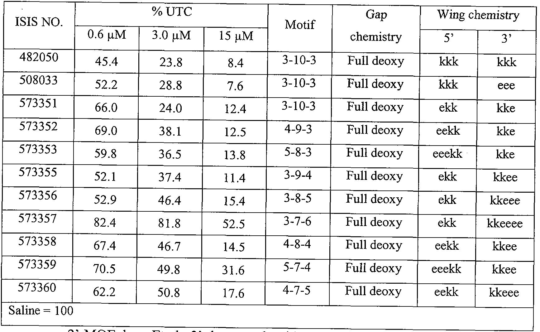 Figure imgf000211_0002