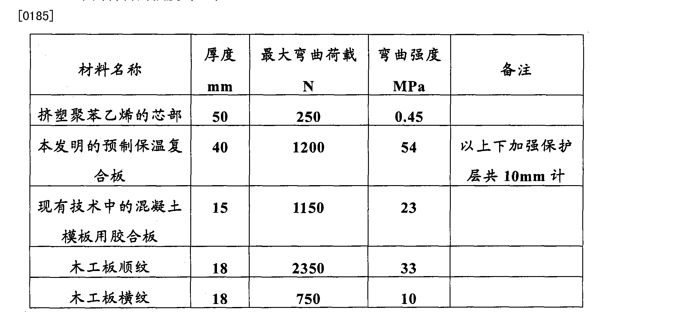 Figure CN102477778BD00301