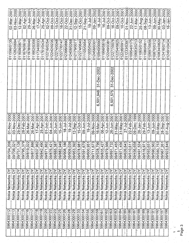 Figure US20030125024A1-20030703-P00003