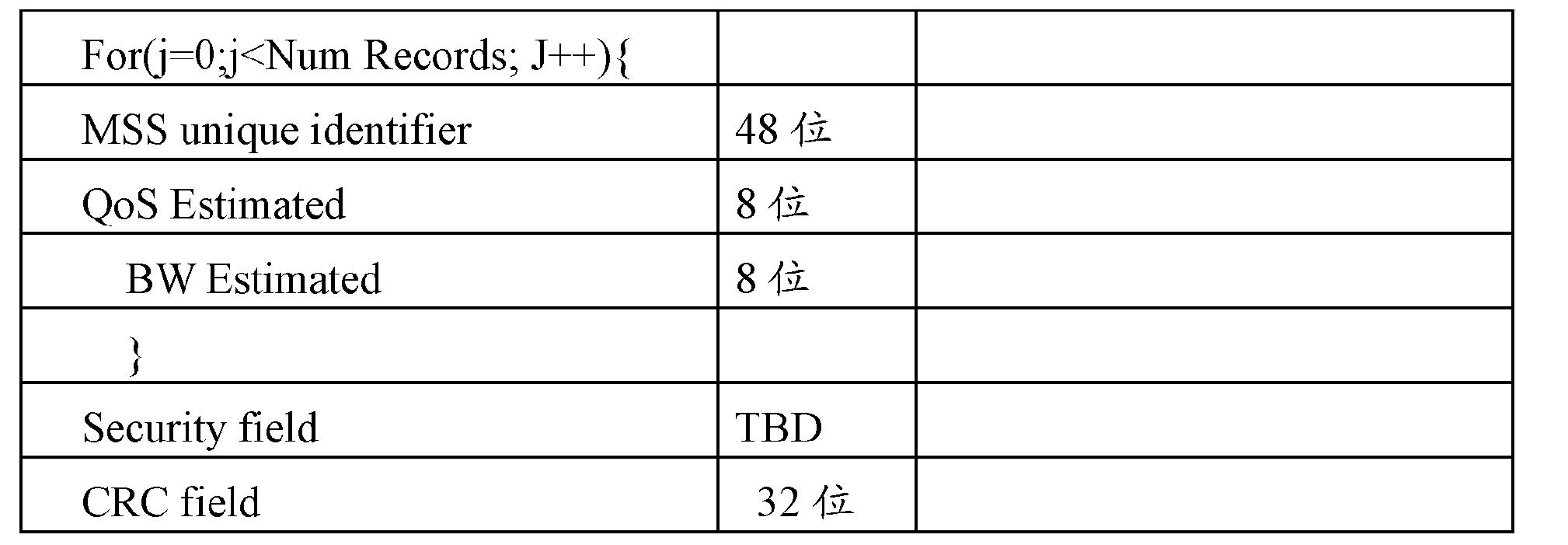 Figure CN102158914BD00291