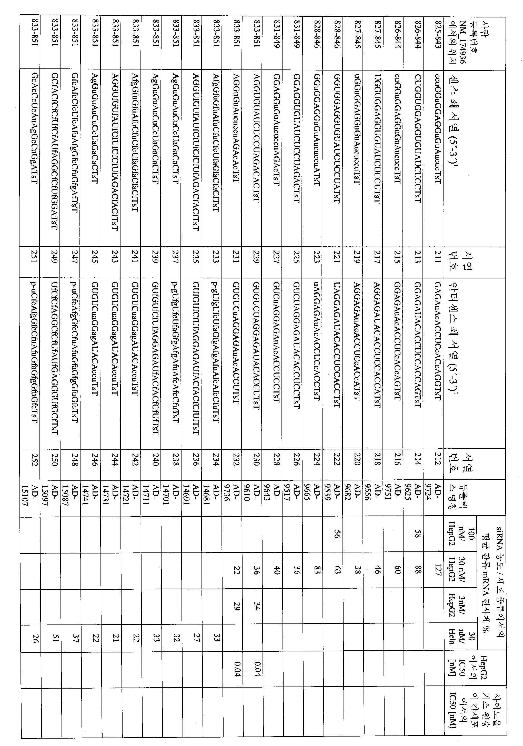 Figure 112008085095997-pct00017