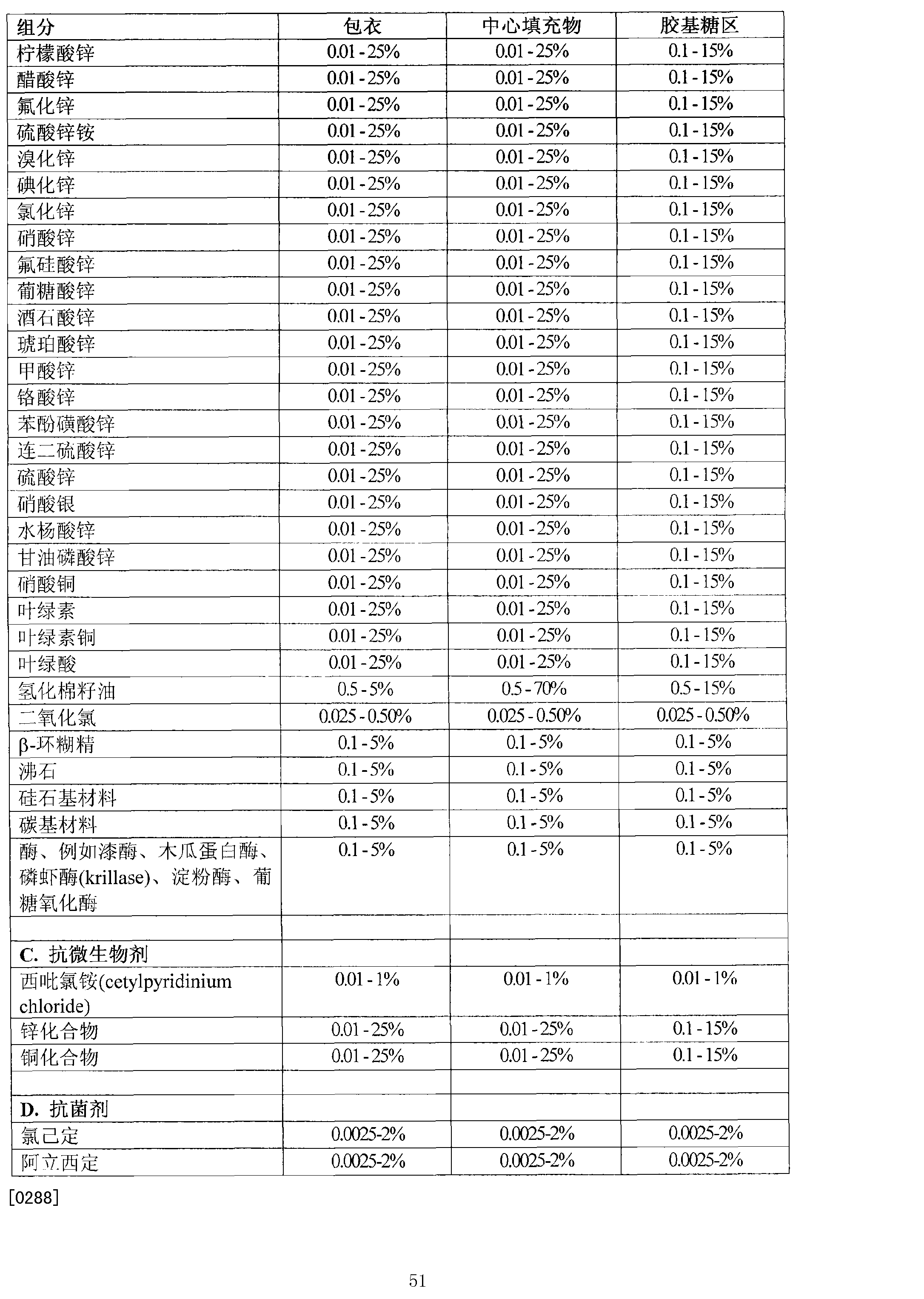 Figure CN101179944BD00511