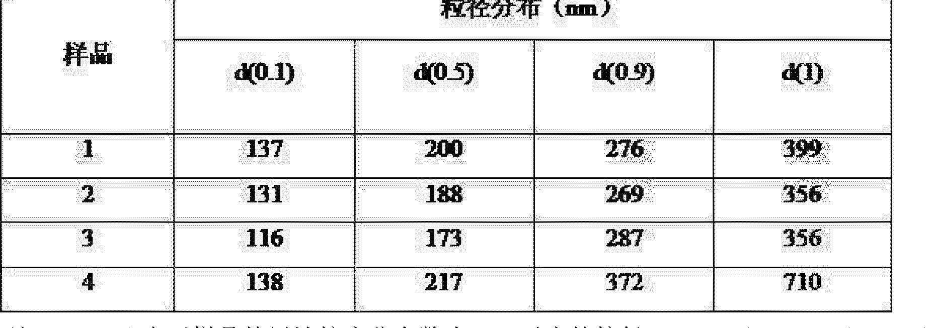 Figure CN104706590AD00111