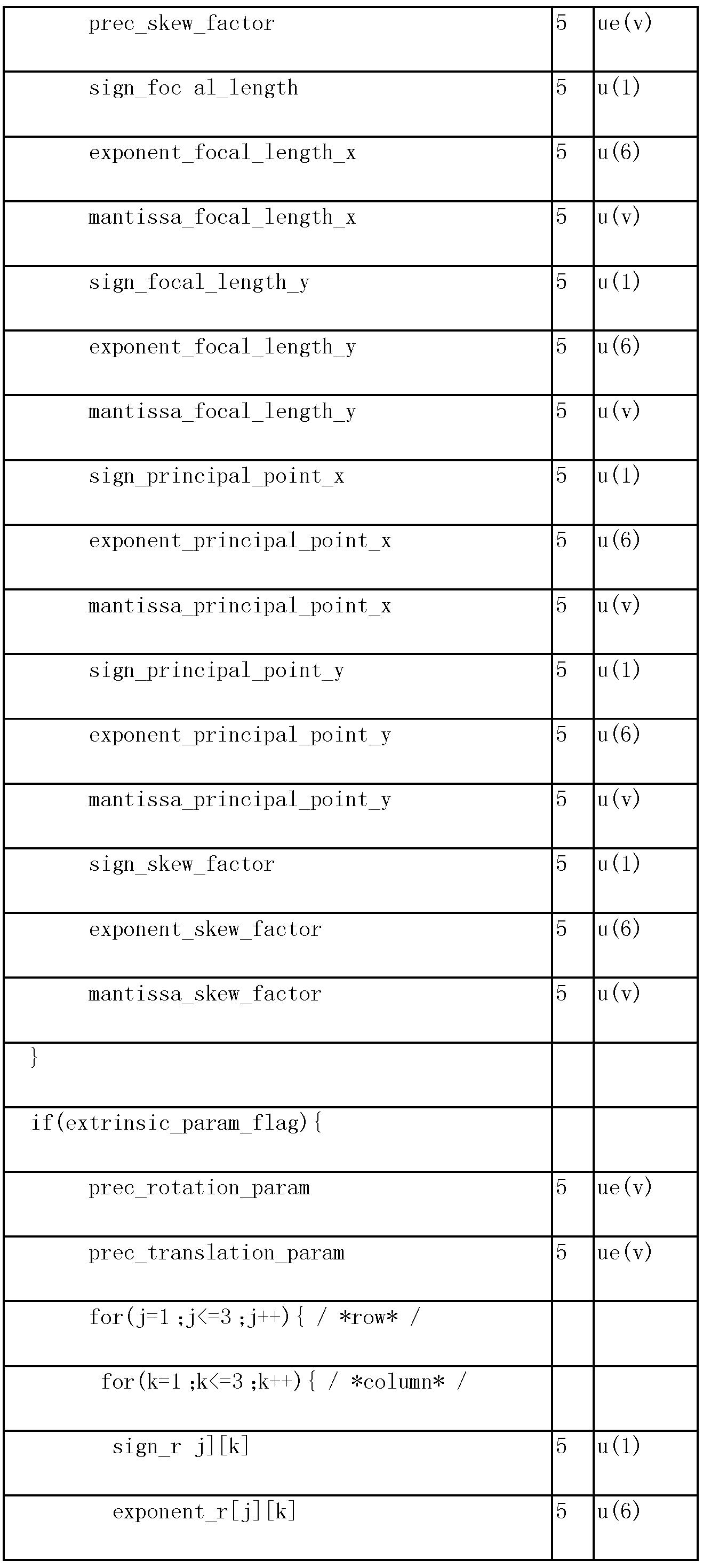 Figure CN103875250AD00331