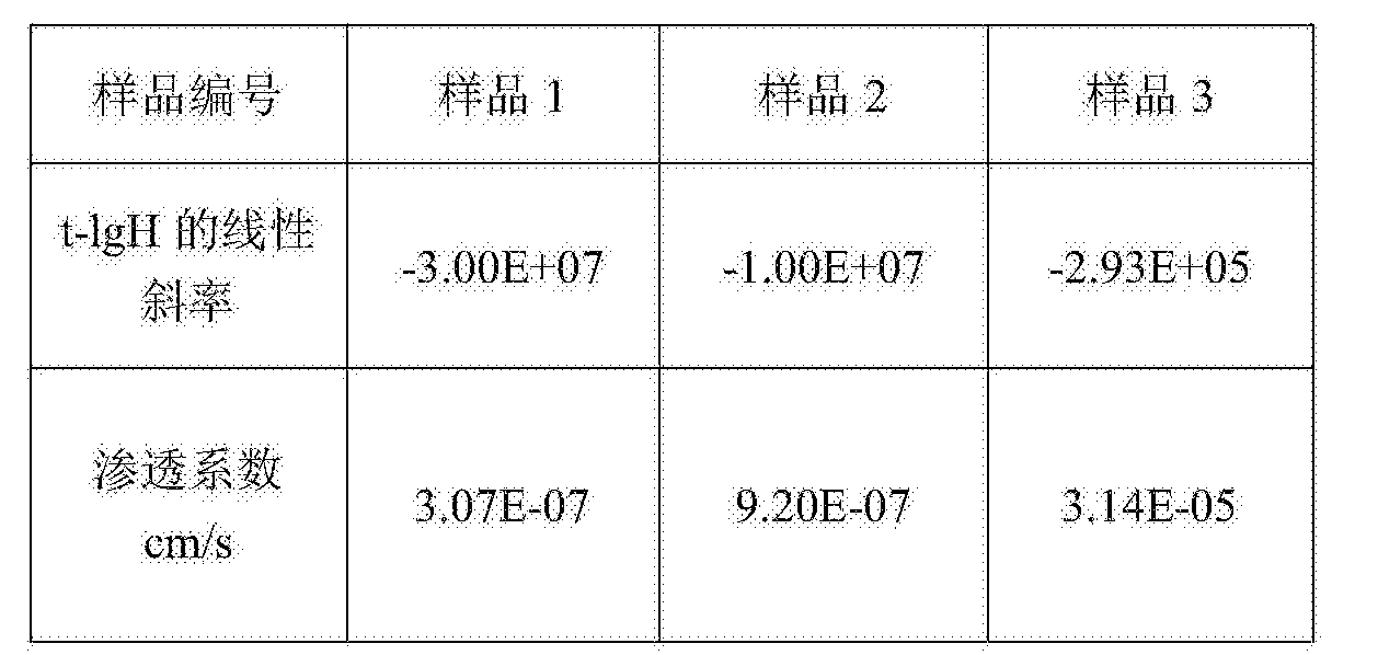Figure CN105092450AD00093