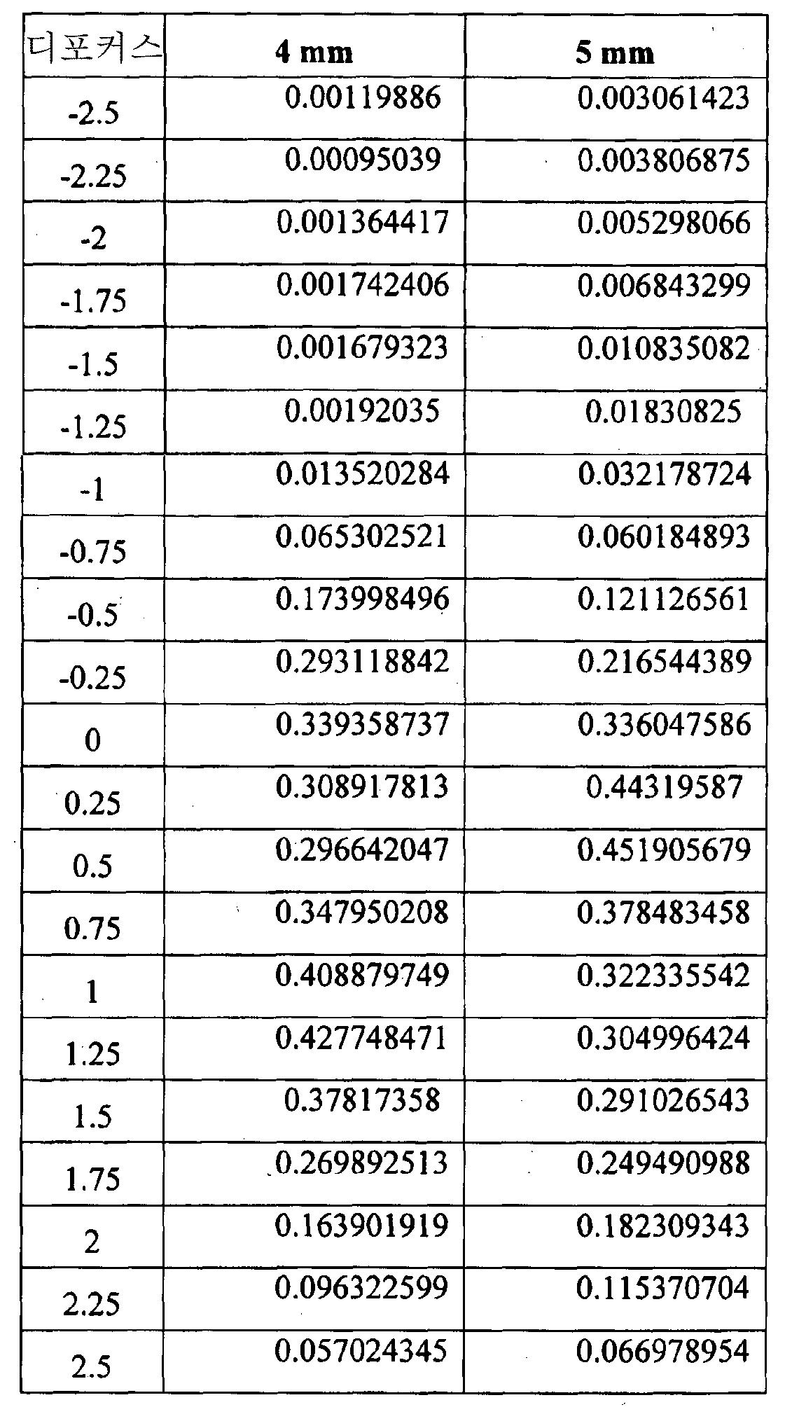 Figure 112014105016158-pct00022