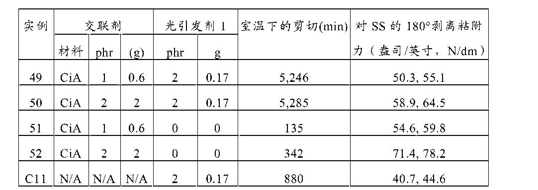 Figure CN105121579AD00311