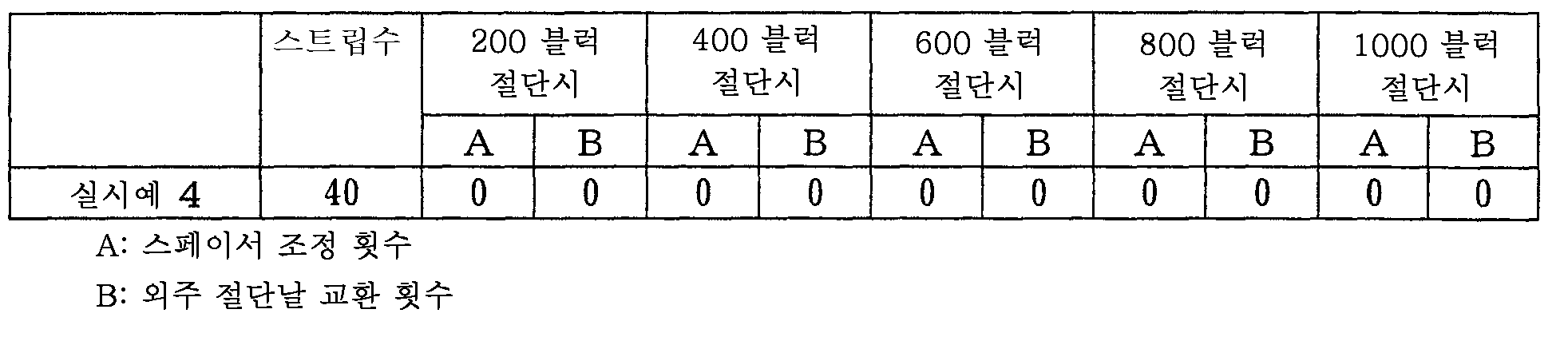 Figure 112014094697824-pat00002