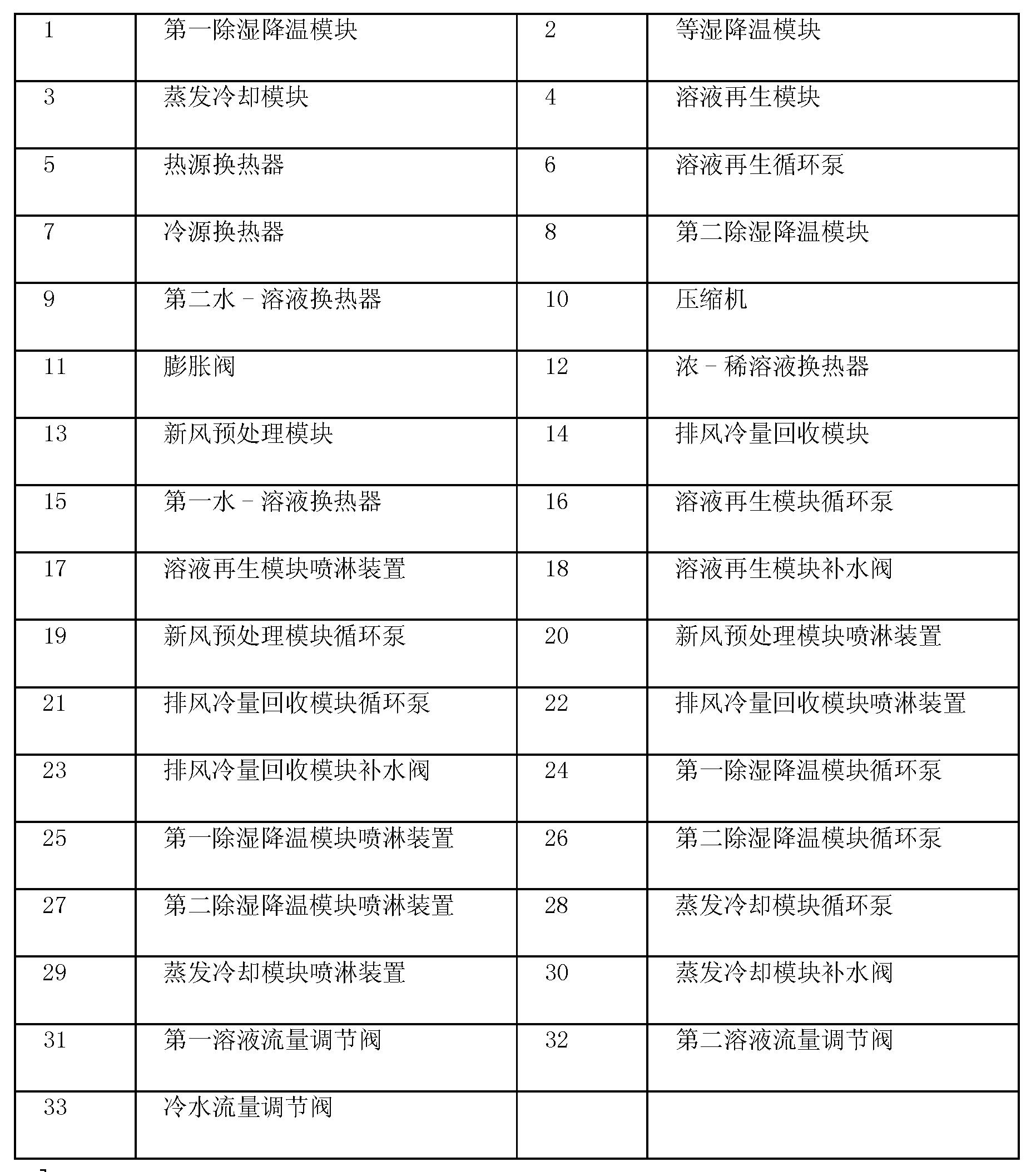 Figure CN102563770AD00101