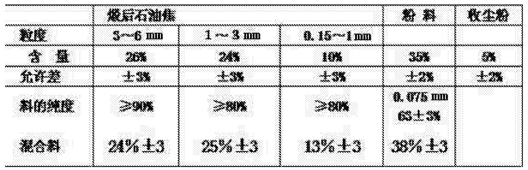 Figure CN105401169AD00051