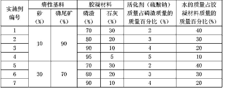 Figure CN103626471BD00051