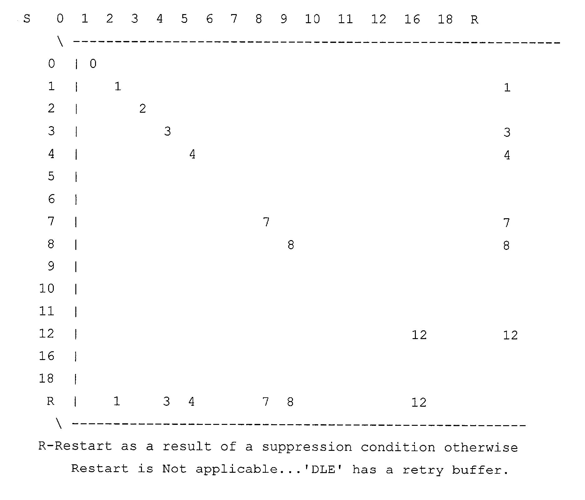 Figure US20030065971A1-20030403-P00011