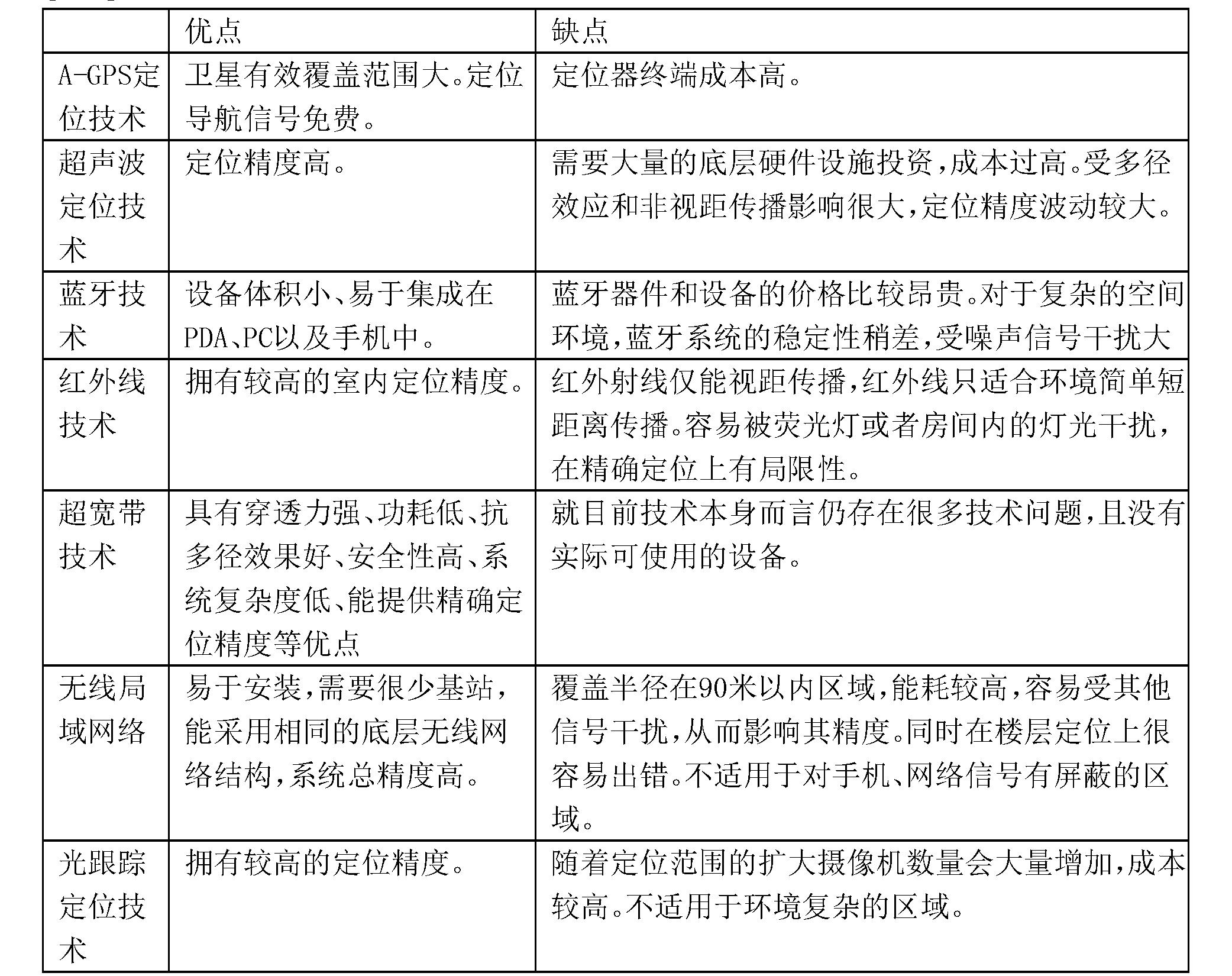 Figure CN103777174BD00031