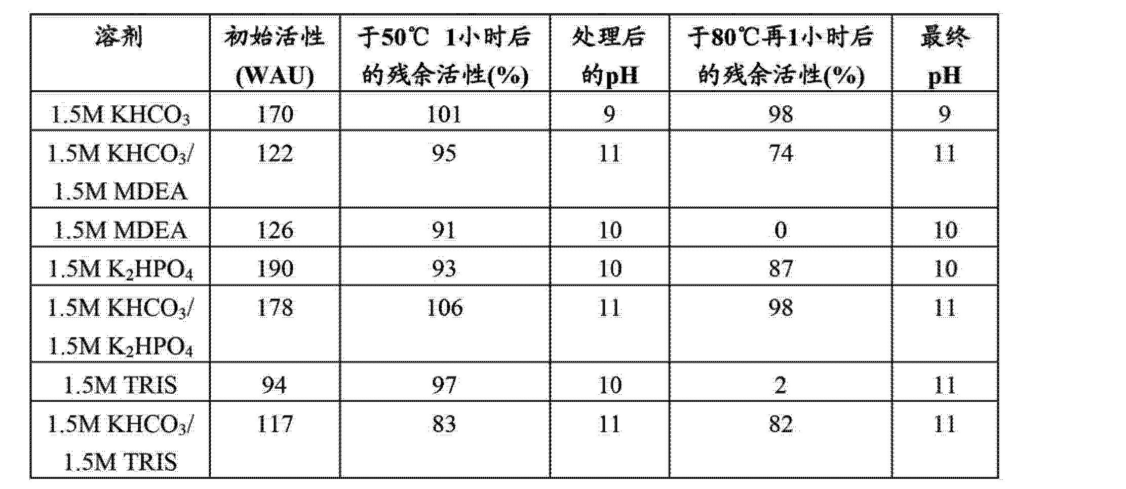 Figure CN103180438AD00401