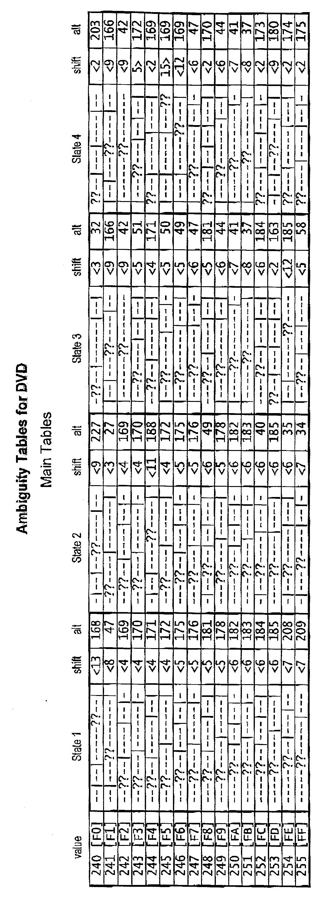 Figure US20020069389A1-20020606-P00008