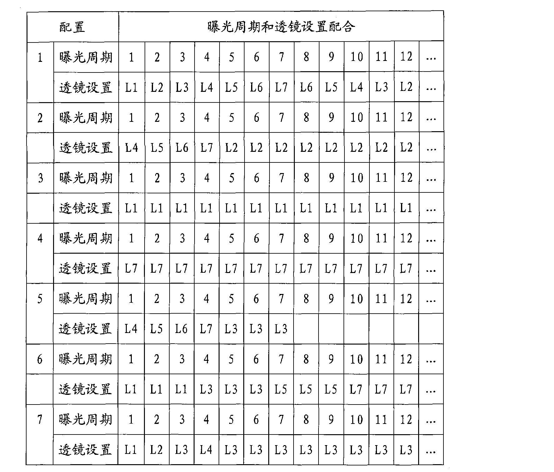 Figure CN101632030BD00281