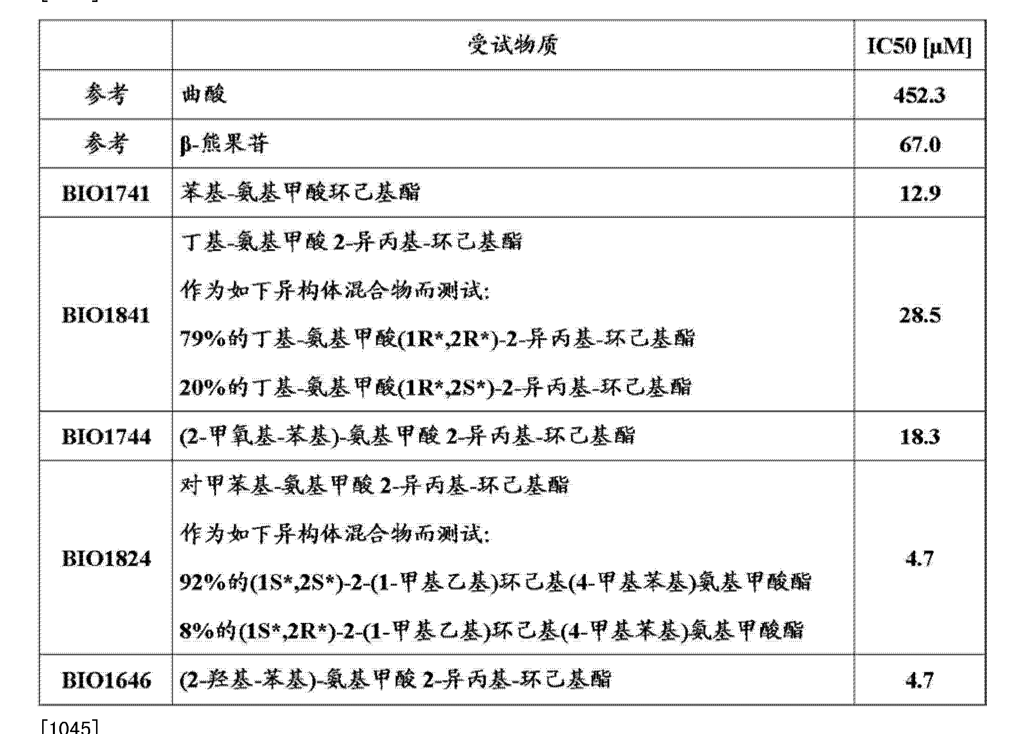 Figure CN103025310AD01181