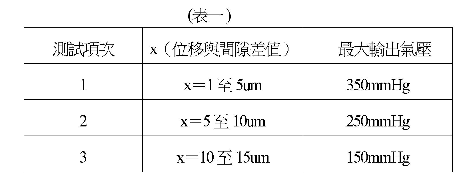 Figure TWI611107BD00001