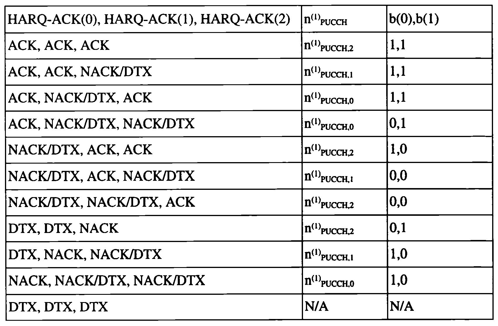 Figure 112012071617009-pct00021