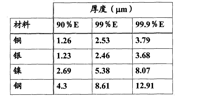 Figure CN101553181BD00301